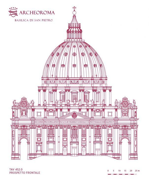 Petersdom im Vatikan, Vorderansicht