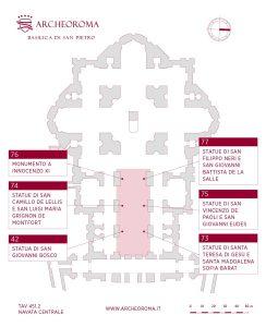 Plan des Mittelschiffs der Vatikanischen Basilika