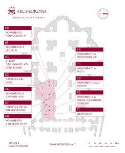 Plan des linken Kirchenschiffs von St. Peter im Vatikan