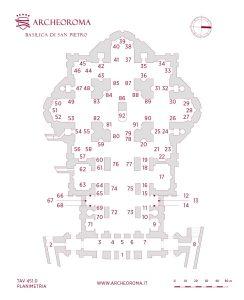 Karte der Werke des Petersdoms (Plan)
