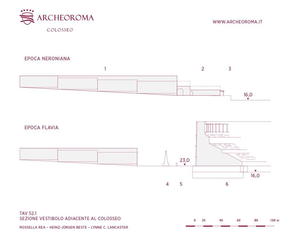 Sezione del vestibolo adiacente al Colosseo