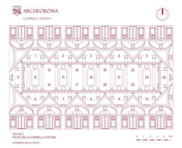 Affreschi della Volta della Cappella Sistina, Michelangelo Buonarroti