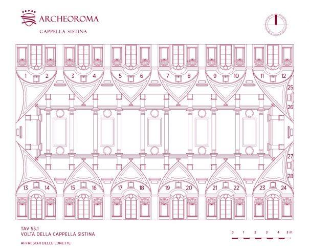 Affreschi delle Lunette - Volta della Cappella Sistina